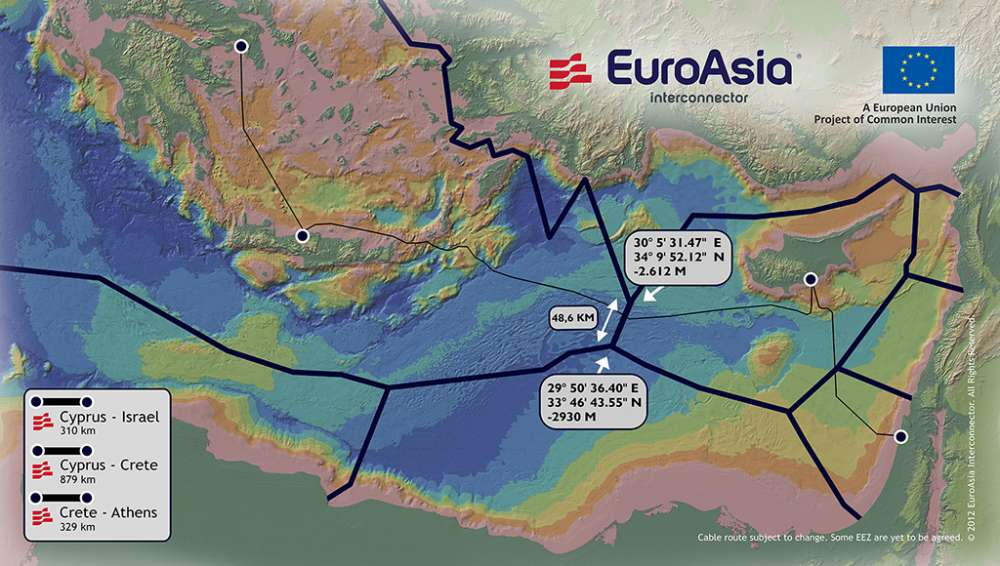Tender documents issued for first stage of EuroAsia Interconnector