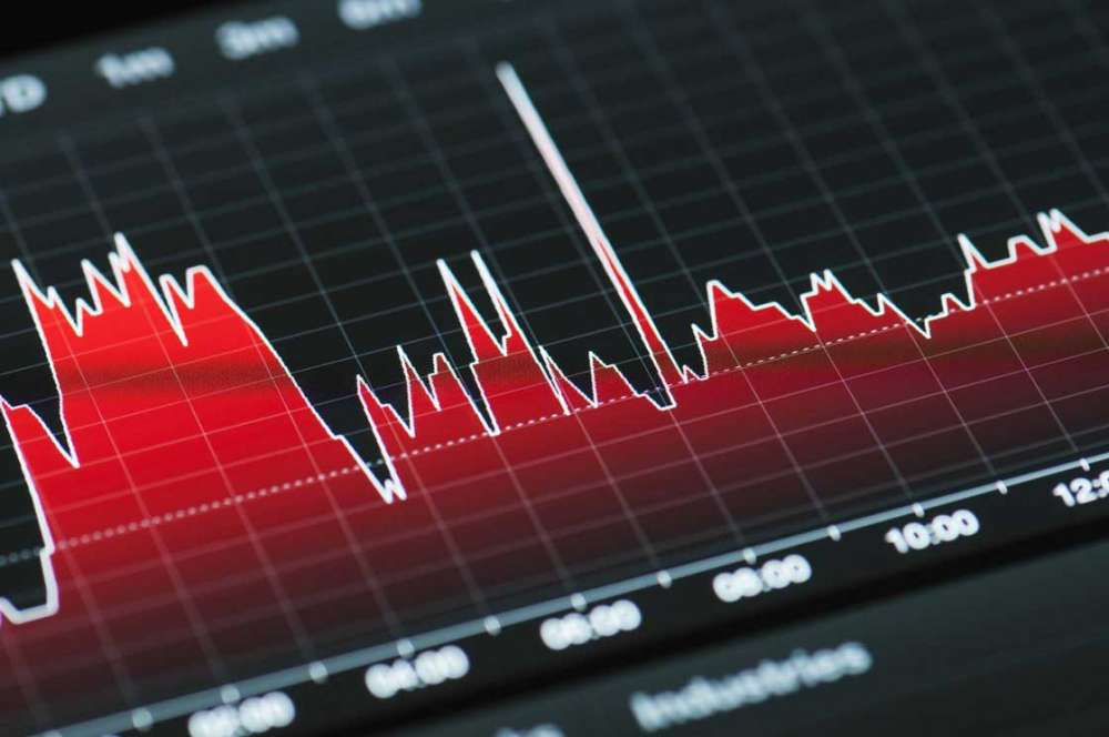Global markets stabilised after virus causes worst day since October