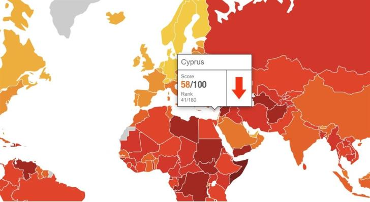 Cyprus slips to 41st place in corruption perception index