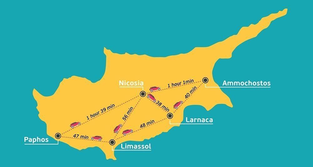 Airports - Distances