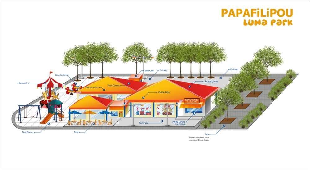 Papafilippou Luna Park