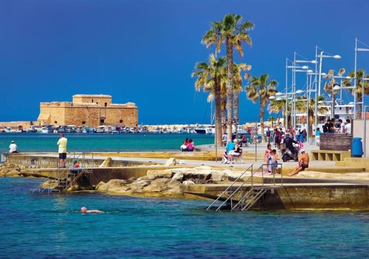 Paphos: 10th best value destination for UK travellers in Post Office barometer