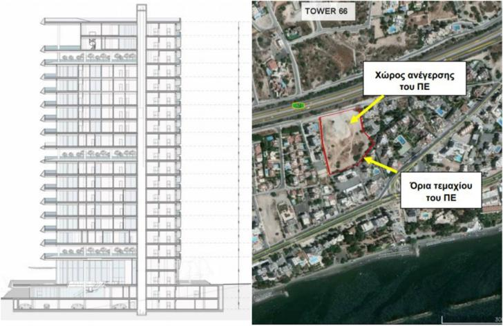 New 17-storey tower planned in Limassol